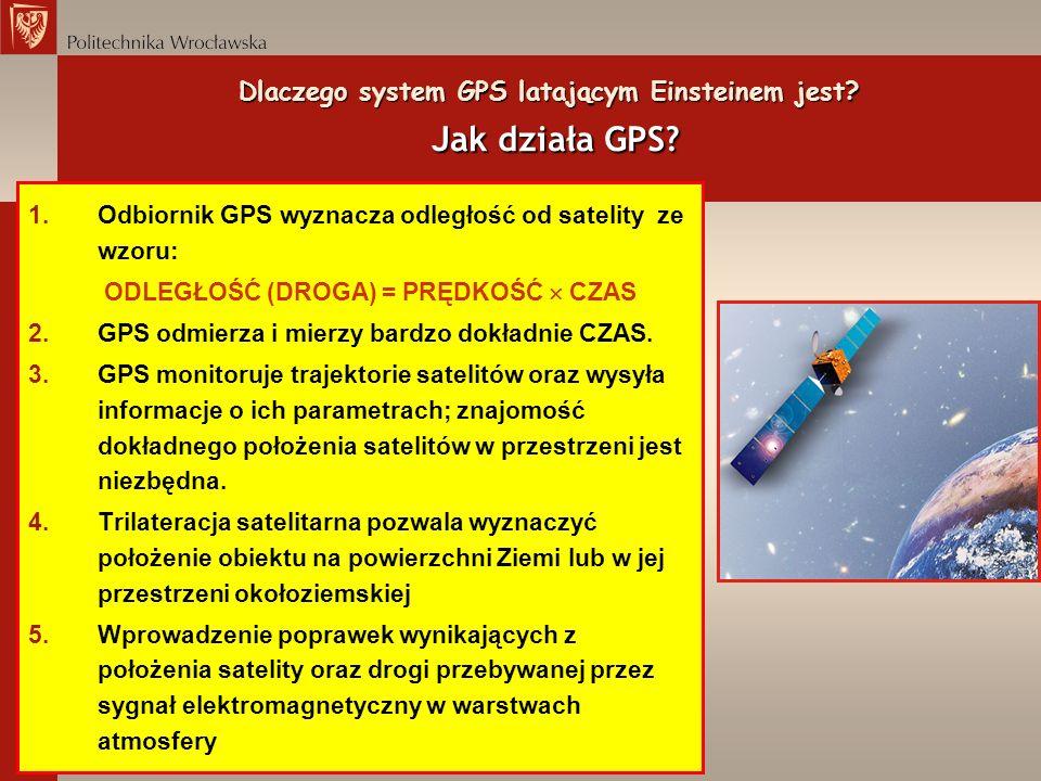 Dlaczego system GPS latającym Einsteinem jest Jak działa GPS