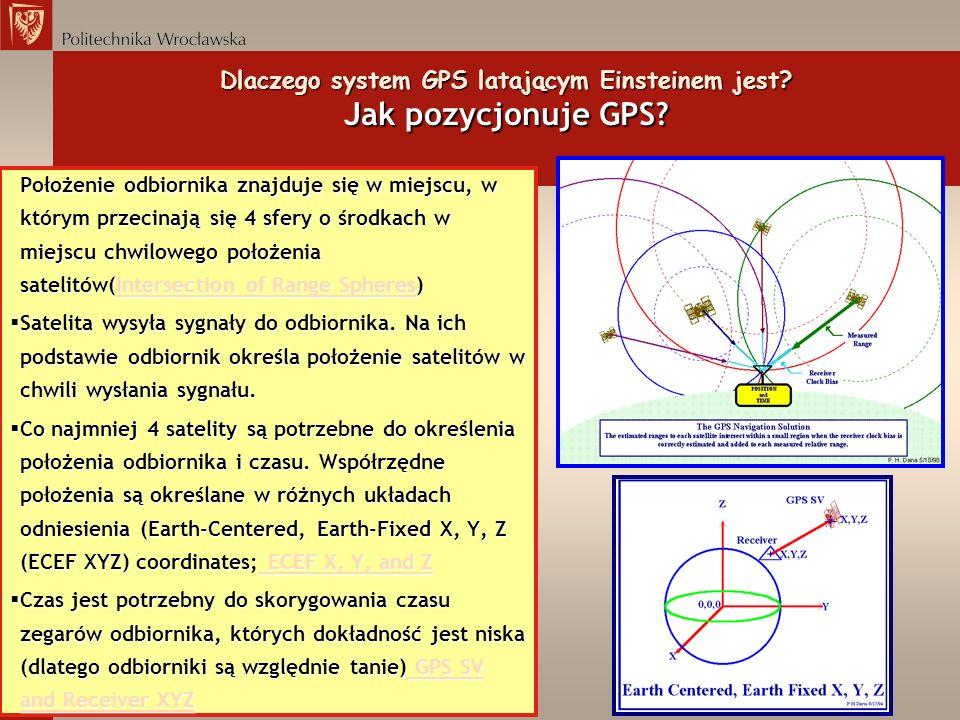 Dlaczego system GPS latającym Einsteinem jest Jak pozycjonuje GPS