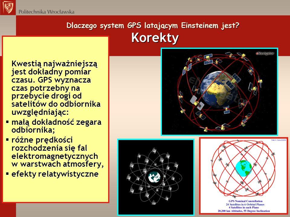 Dlaczego system GPS latającym Einsteinem jest Korekty