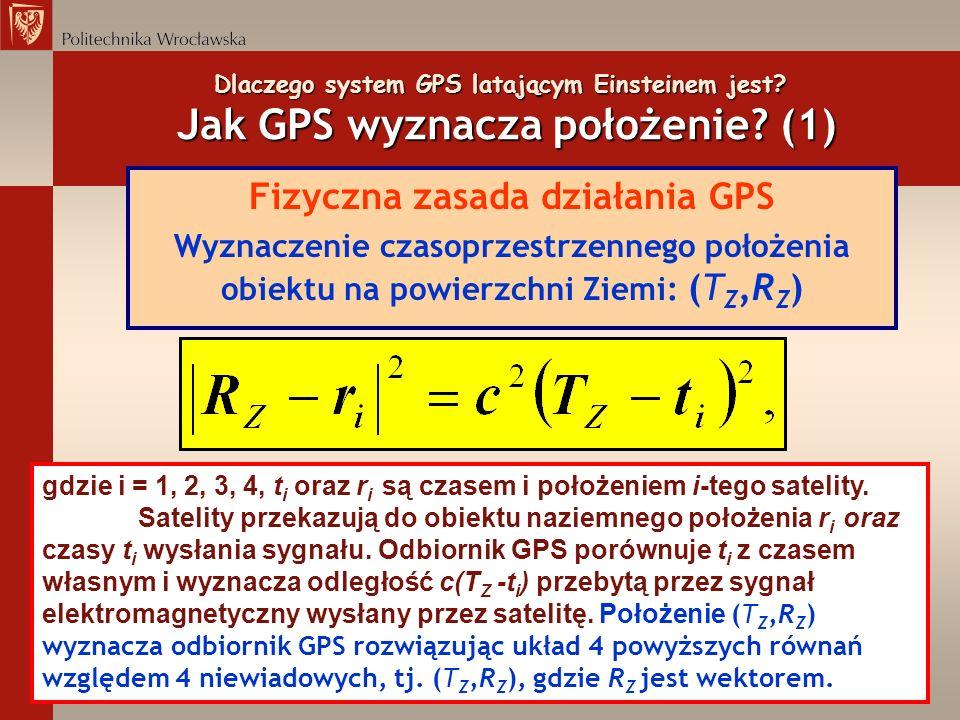 Fizyczna zasada działania GPS