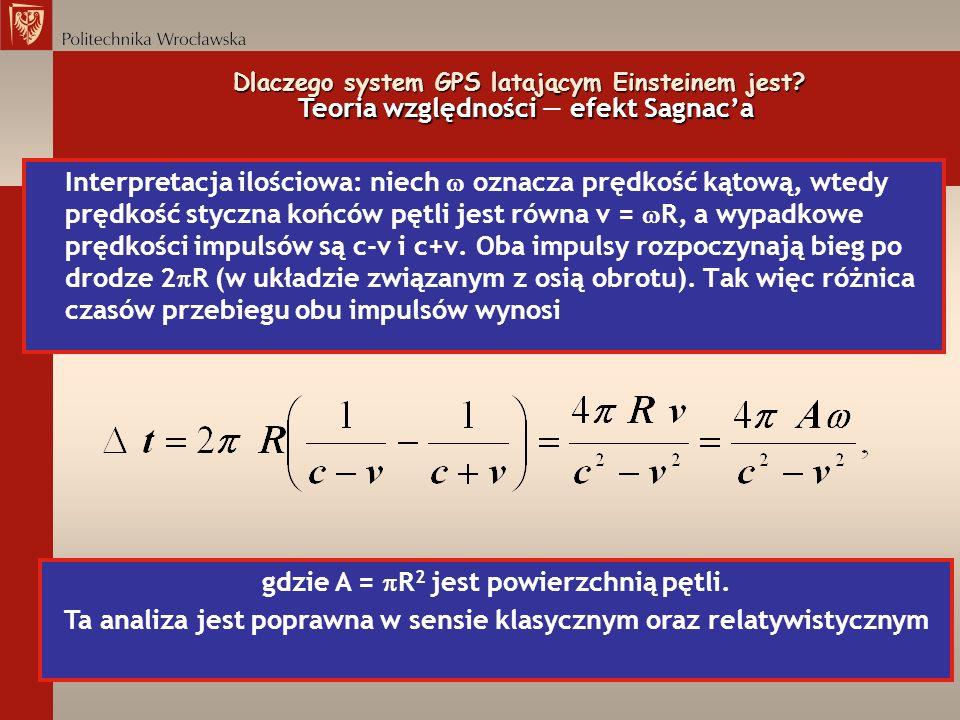gdzie A = pR2 jest powierzchnią pętli.