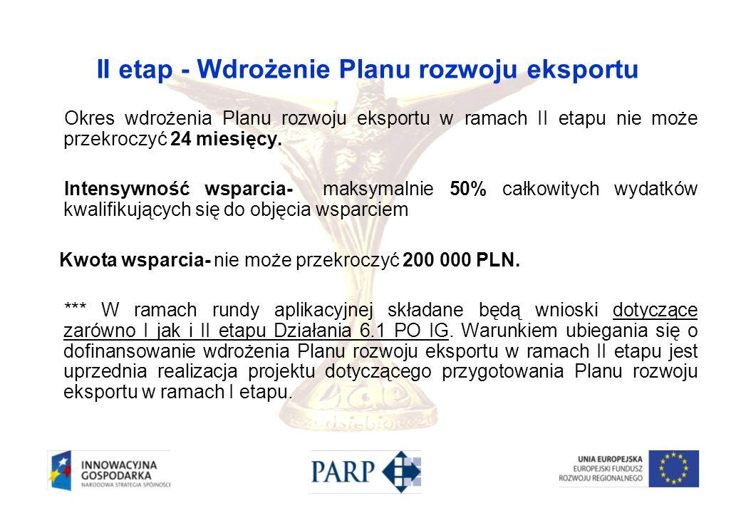 II etap - Wdrożenie Planu rozwoju eksportu