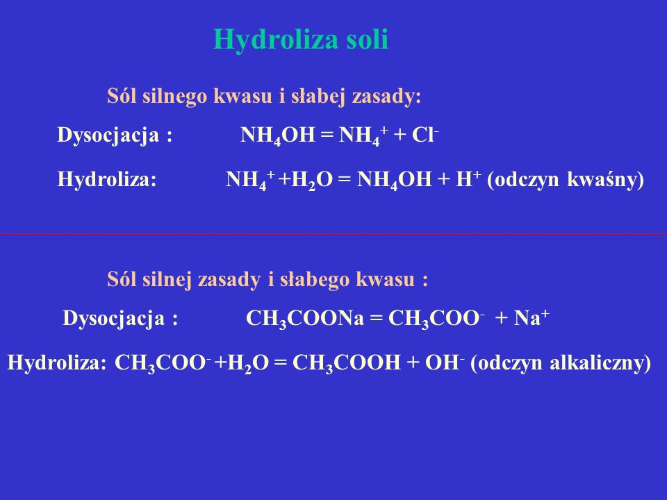 Hydroliza soli Sól silnego kwasu i słabej zasady: