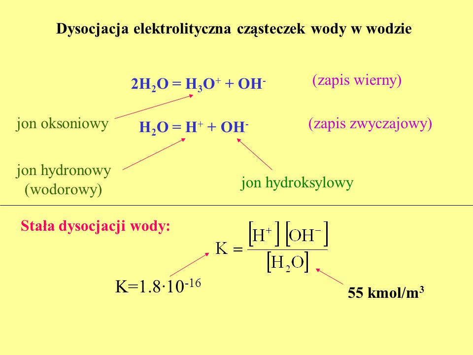 K=1.8·10-16 Dysocjacja elektrolityczna cząsteczek wody w wodzie