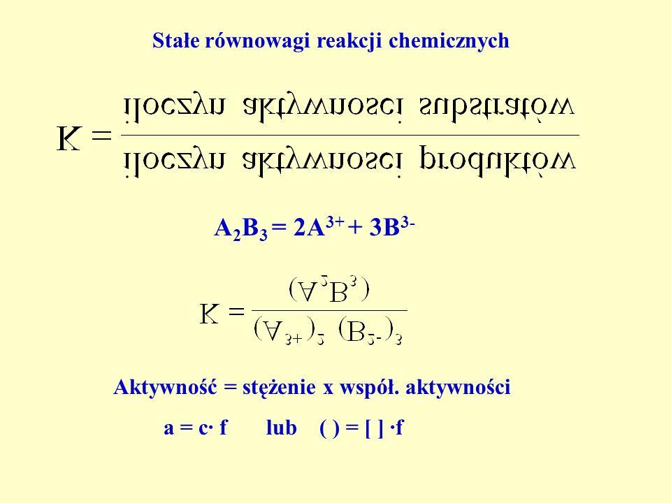 A2B3 = 2A3+ + 3B3- Stałe równowagi reakcji chemicznych