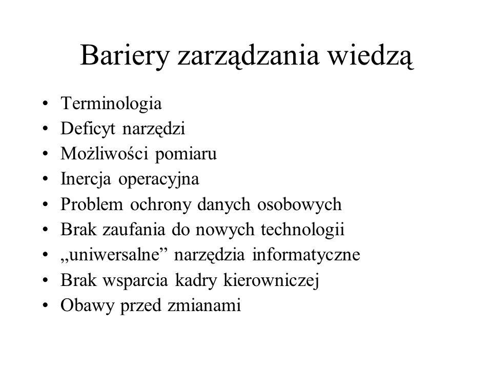 Bariery zarządzania wiedzą