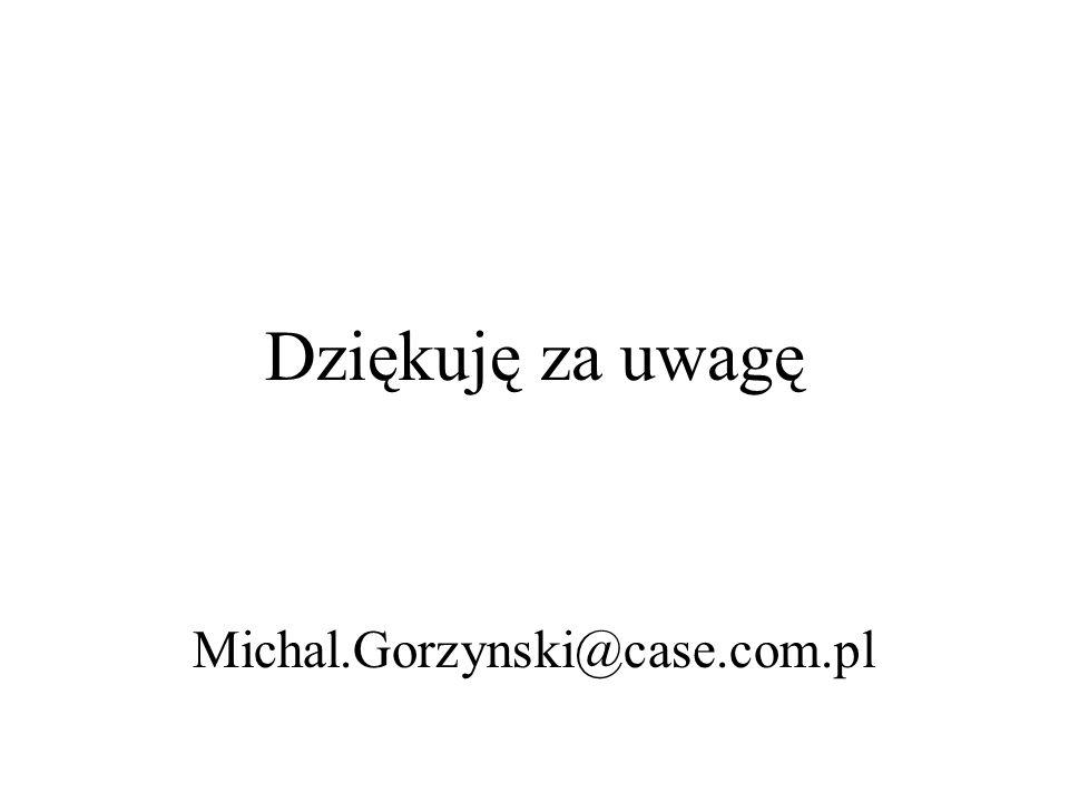 Dziękuję za uwagę Michal.Gorzynski@case.com.pl