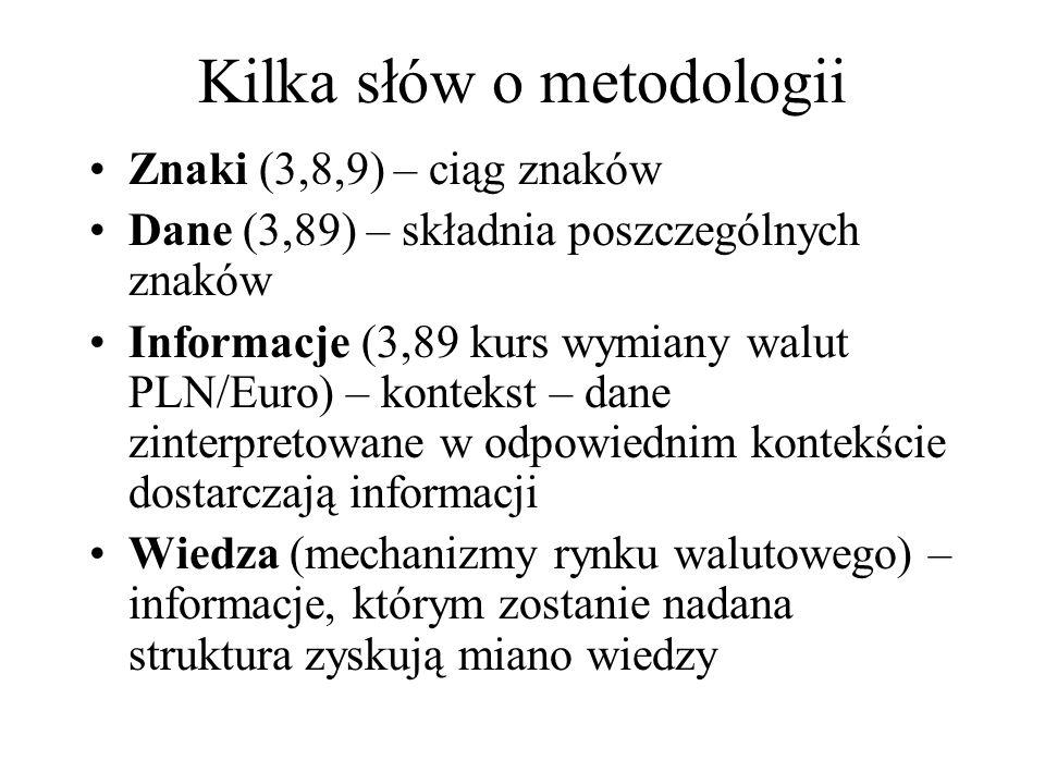 Kilka słów o metodologii