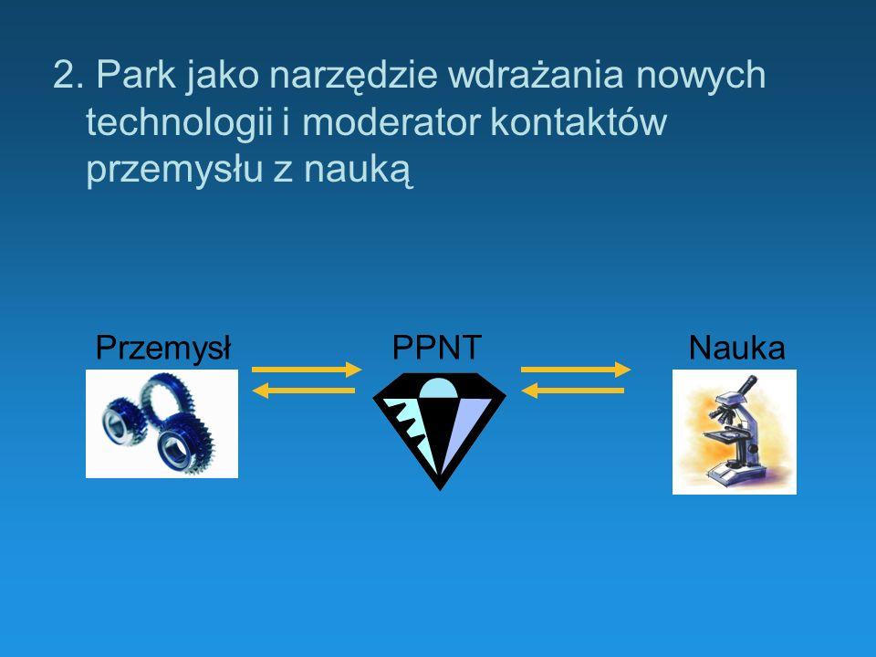 2. Park jako narzędzie wdrażania nowych technologii i moderator kontaktów przemysłu z nauką