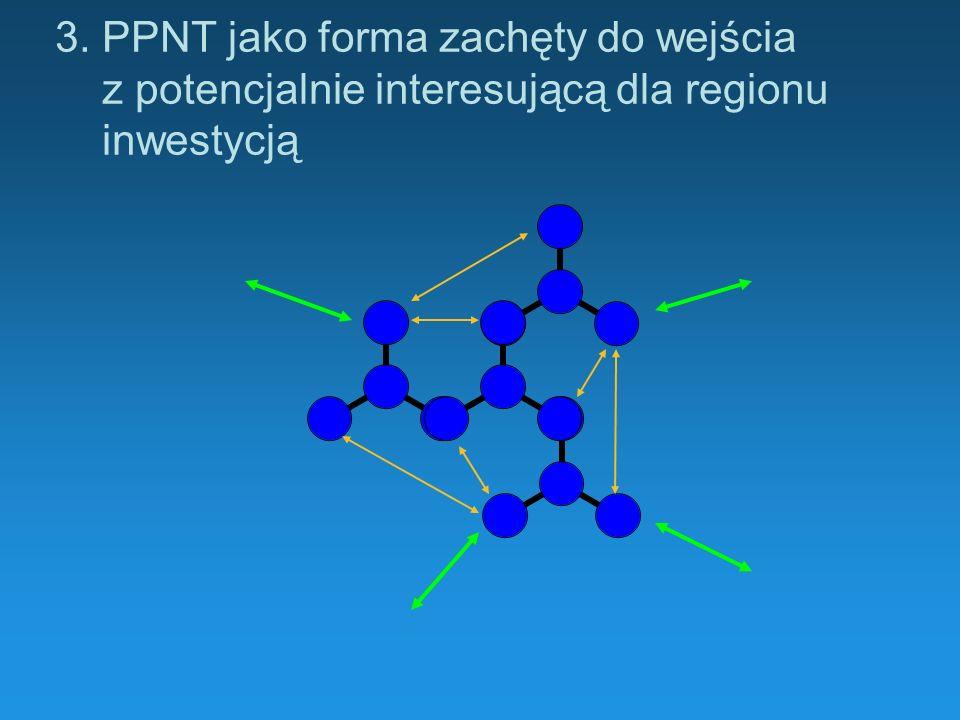 3. PPNT jako forma zachęty do wejścia z potencjalnie interesującą dla regionu inwestycją