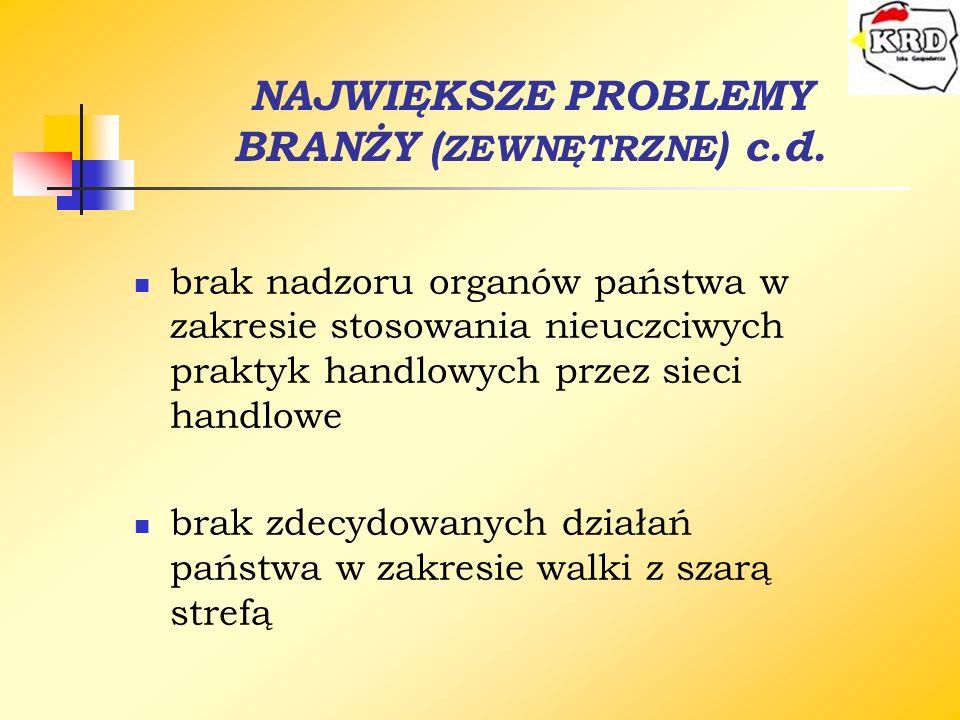 NAJWIĘKSZE PROBLEMY BRANŻY (ZEWNĘTRZNE) c.d.