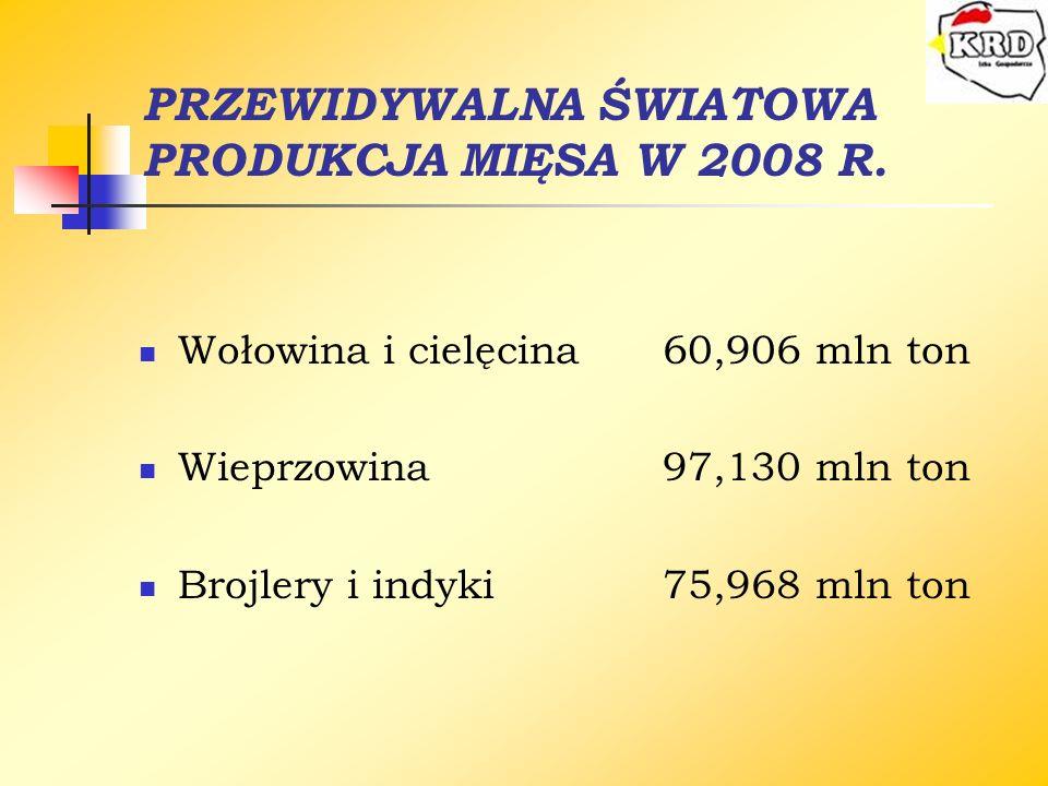 PRZEWIDYWALNA ŚWIATOWA PRODUKCJA MIĘSA W 2008 R.