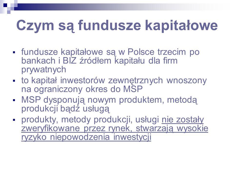 Czym są fundusze kapitałowe