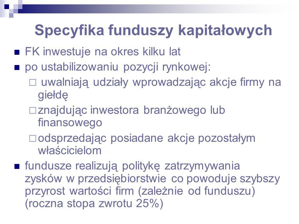 Specyfika funduszy kapitałowych