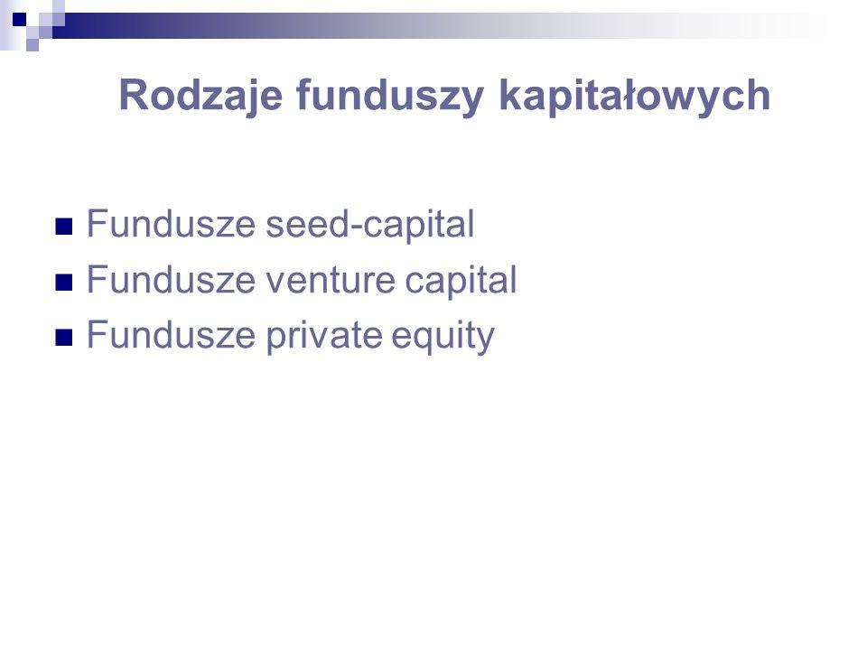 Rodzaje funduszy kapitałowych