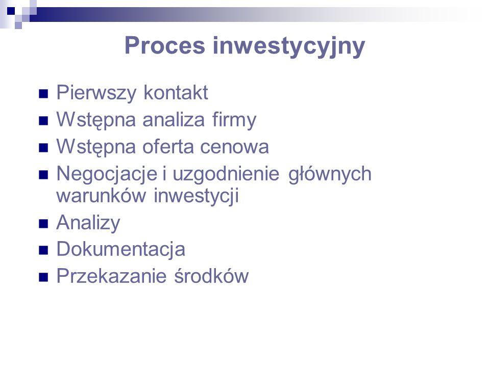 Proces inwestycyjny Pierwszy kontakt Wstępna analiza firmy