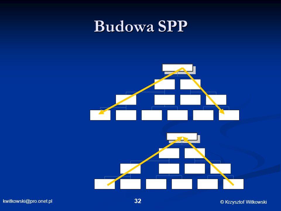 Budowa SPP