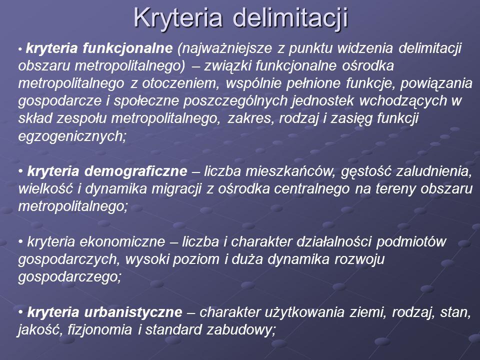 Kryteria delimitacji