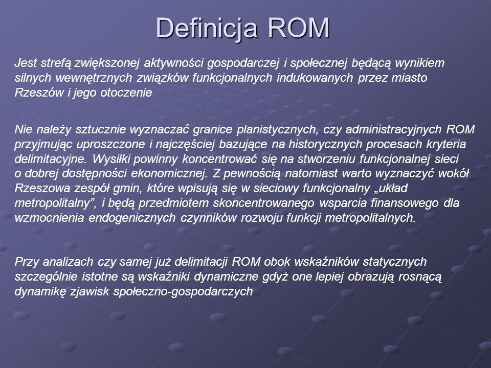 Definicja ROM