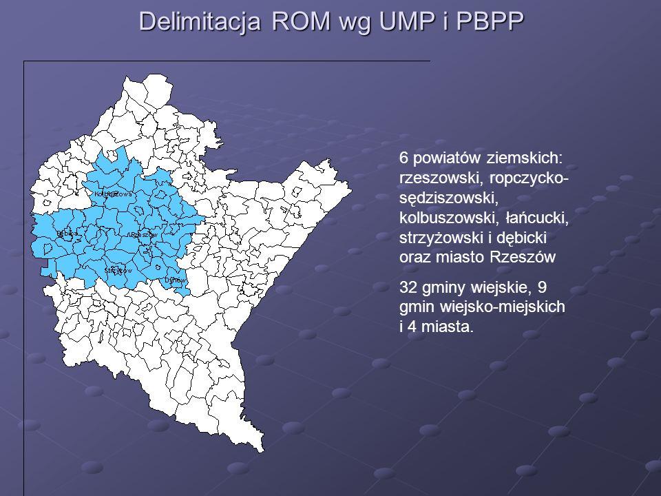 Delimitacja ROM wg UMP i PBPP