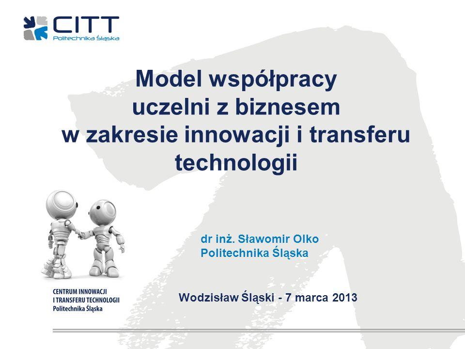 Model współpracy uczelni z biznesem w zakresie innowacji i transferu technologii