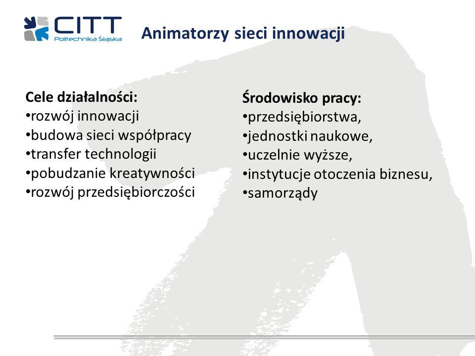 Animatorzy sieci innowacji