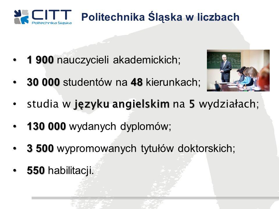 Politechnika Śląska w liczbach