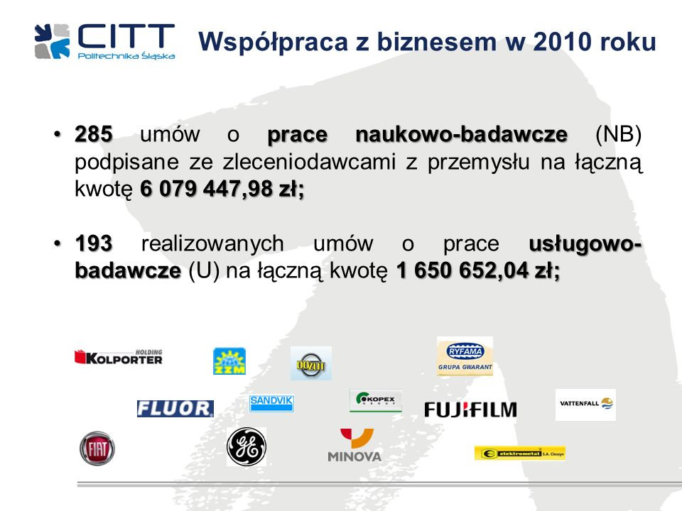 Współpraca z biznesem w 2010 roku