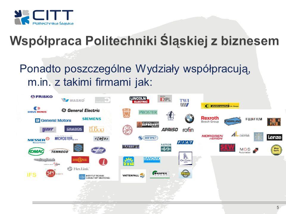 Współpraca Politechniki Śląskiej z biznesem