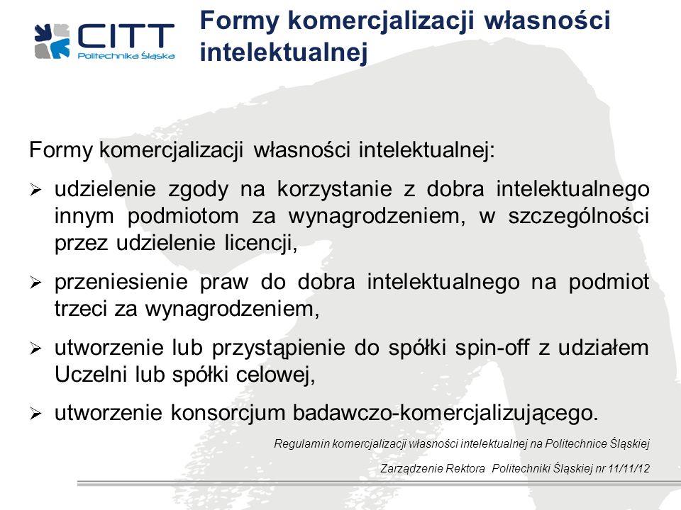 Formy komercjalizacji własności intelektualnej