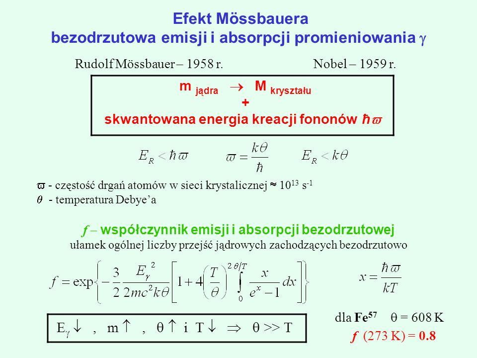 bezodrzutowa emisji i absorpcji promieniowania 