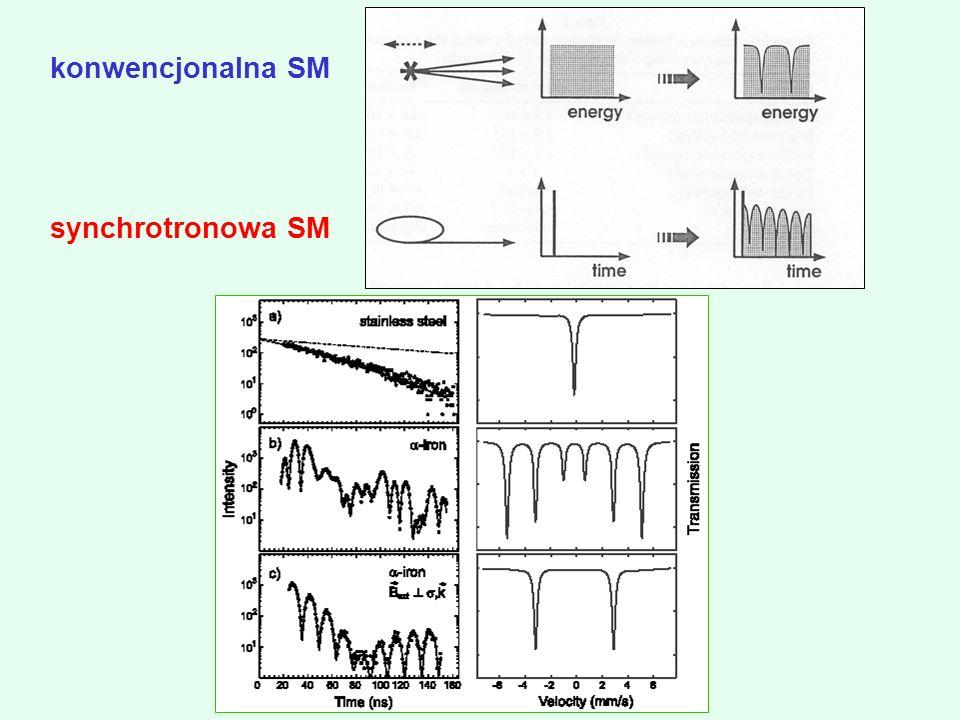 konwencjonalna SM synchrotronowa SM