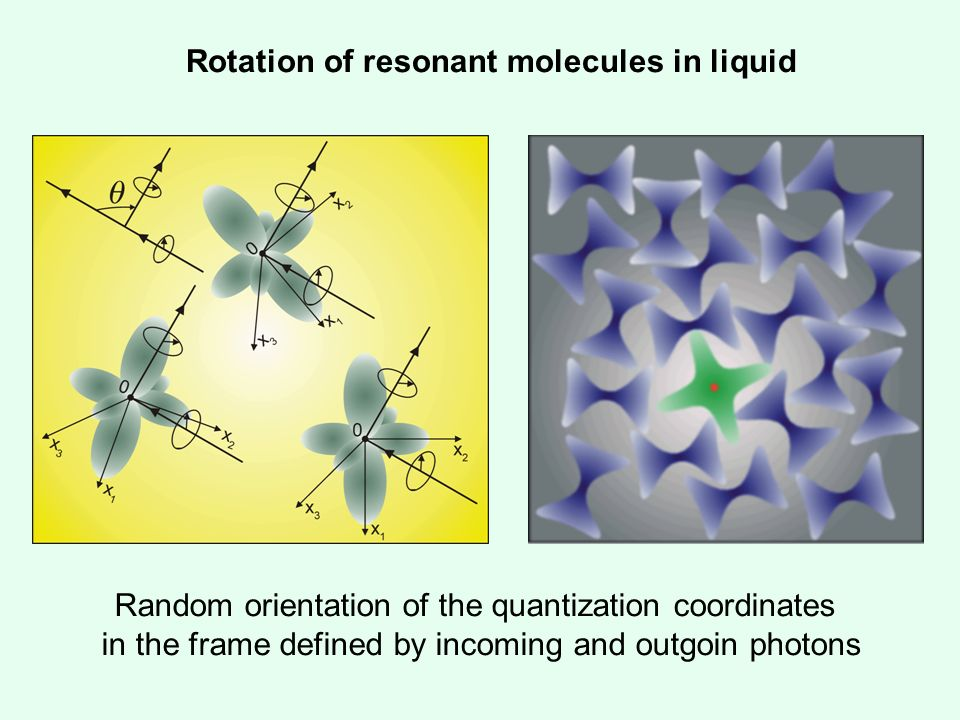 Rotation of resonant molecules in liquid