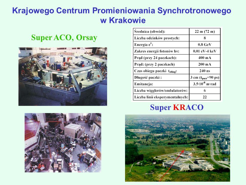 Krajowego Centrum Promieniowania Synchrotronowego