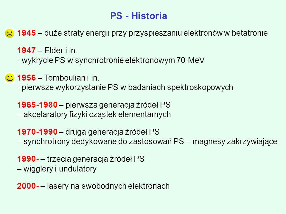 PS - Historia 1945 – duże straty energii przy przyspieszaniu elektronów w betatronie. 1947 – Elder i in.