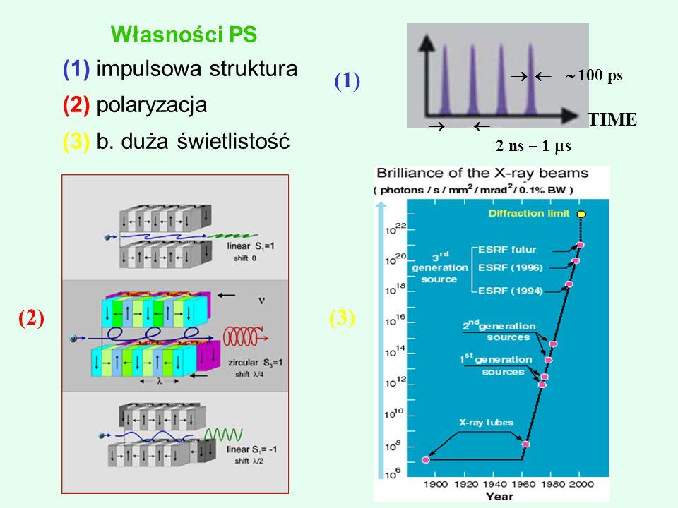 (1) impulsowa struktura (2) polaryzacja (3) b. duża świetlistość (1)