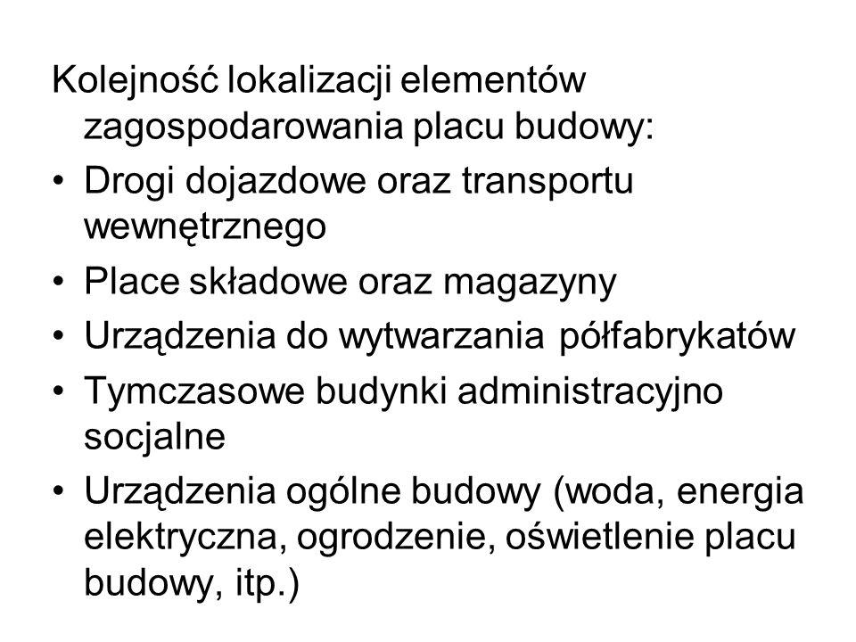 Kolejność lokalizacji elementów zagospodarowania placu budowy: