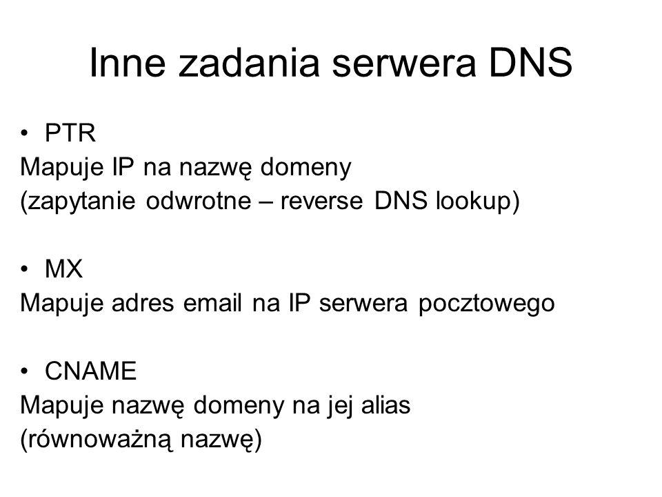 Inne zadania serwera DNS