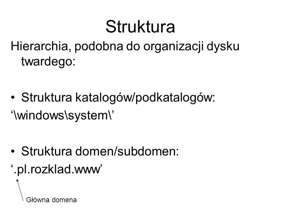 Struktura Hierarchia, podobna do organizacji dysku twardego: