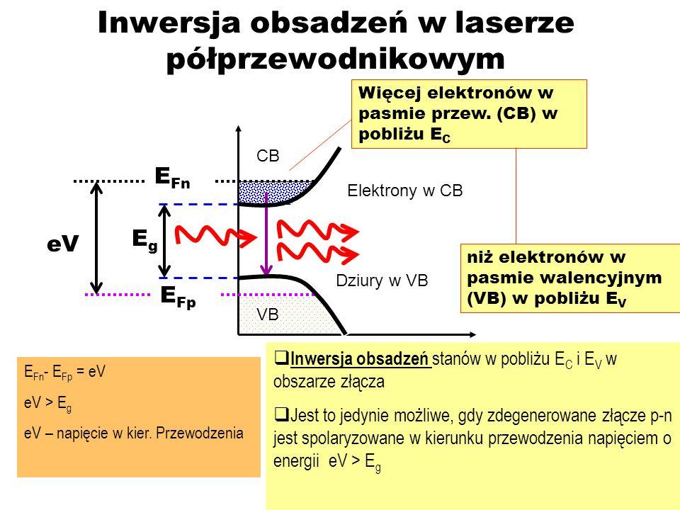 Inwersja obsadzeń w laserze półprzewodnikowym