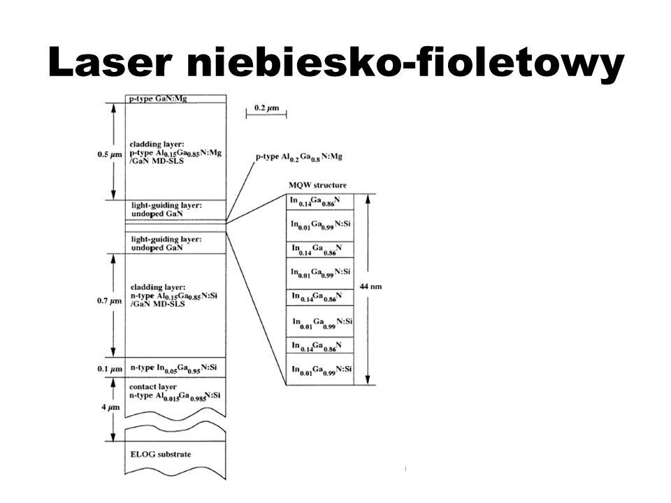Laser niebiesko-fioletowy