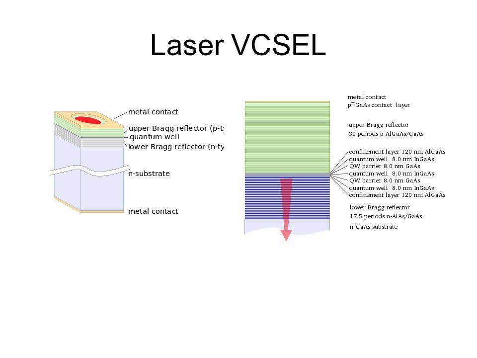 Laser VCSEL