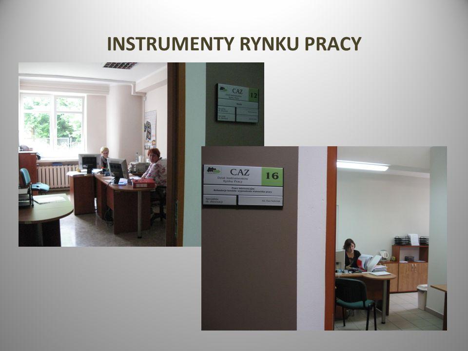 INSTRUMENTY RYNKU PRACY