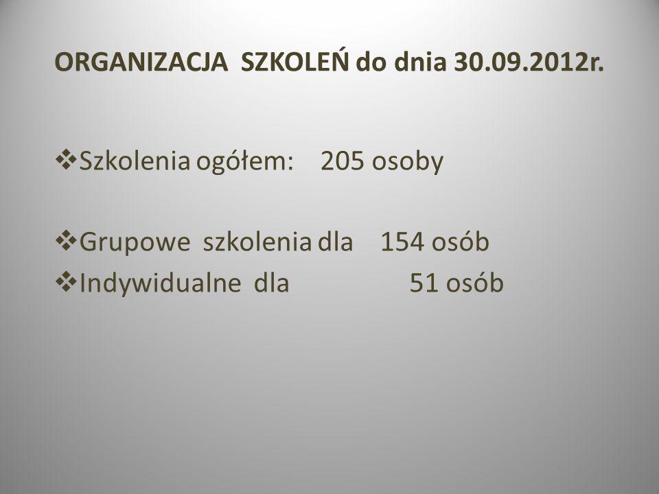 ORGANIZACJA SZKOLEŃ do dnia 30.09.2012r.