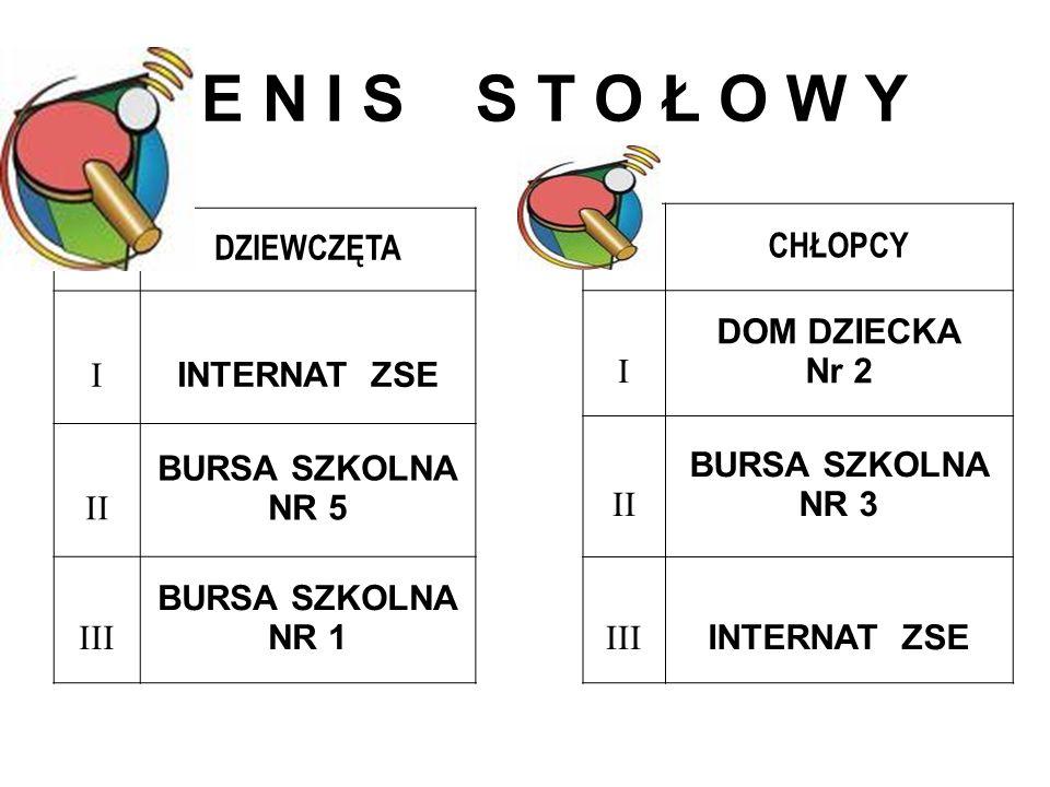 T E N I S S T O Ł O W Y DZIEWCZĘTA I INTERNAT ZSE II