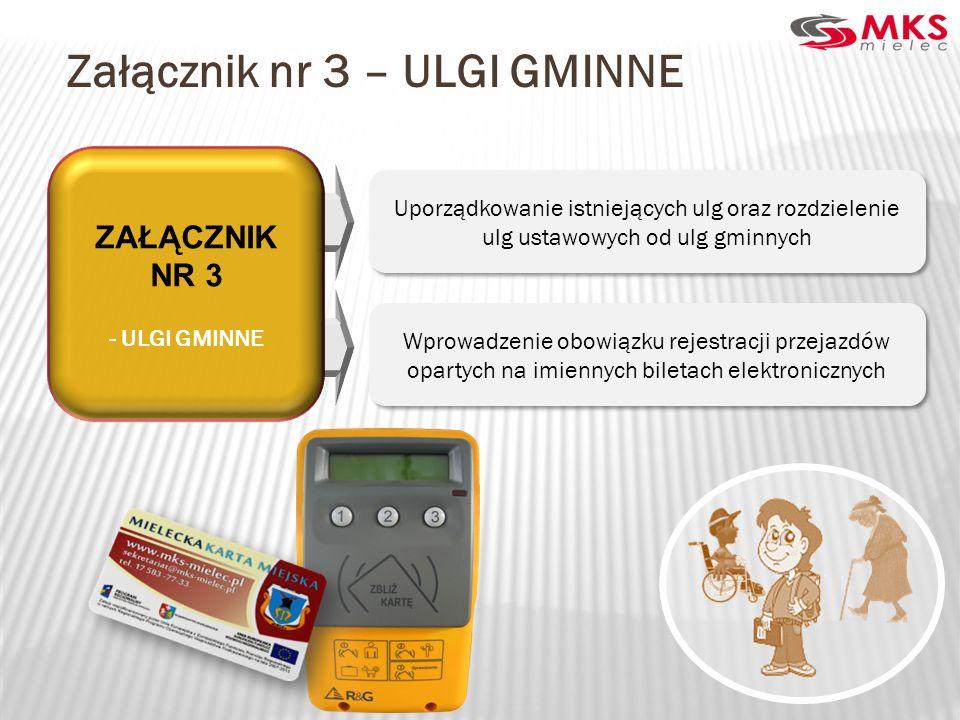 Załącznik nr 3 – ULGI GMINNE