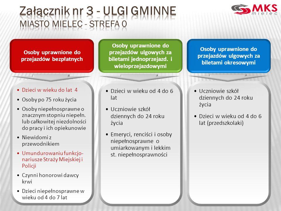Załącznik nr 3 - ULGI GMINNE