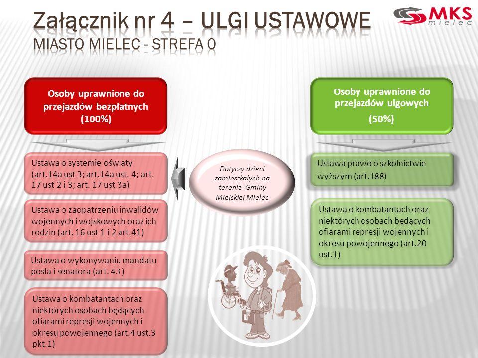 Załącznik nr 4 – ULGI USTAWOWE