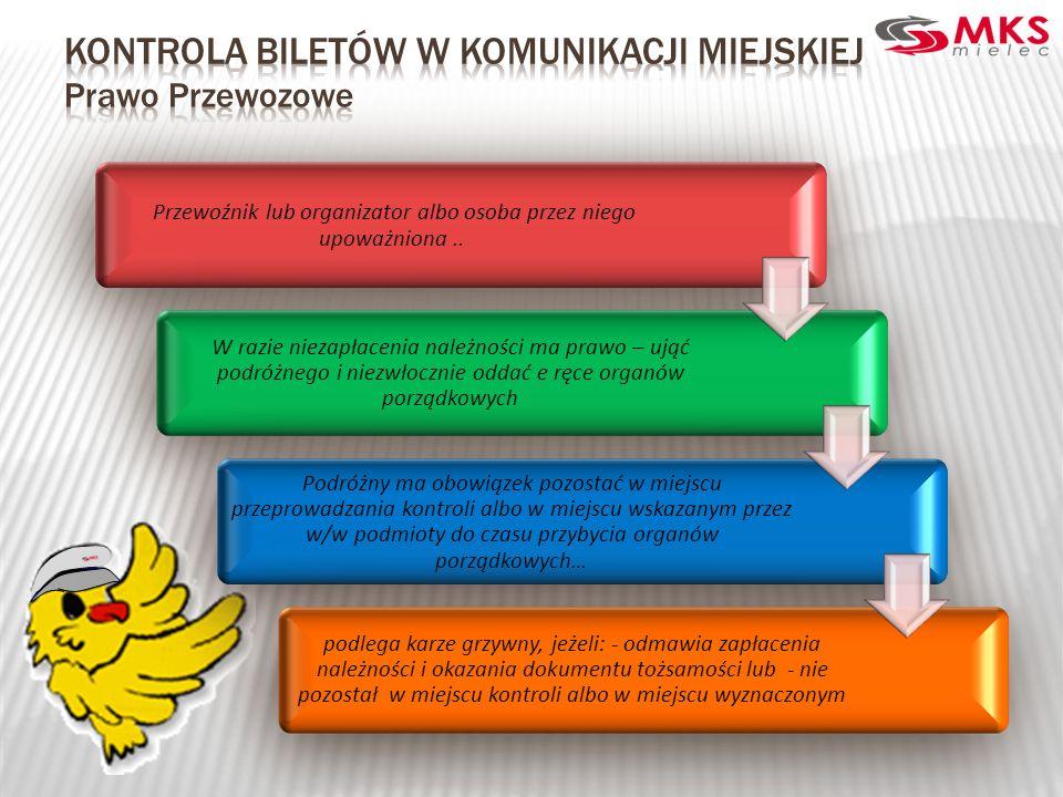 Kontrola biletów w komunikacji miejskiej Prawo Przewozowe