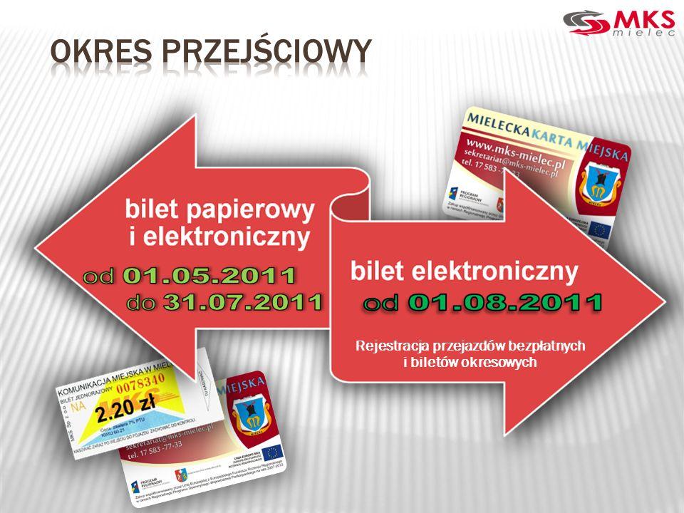 Rejestracja przejazdów bezpłatnych i biletów okresowych